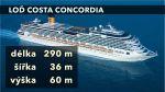 Rozměry lodi Costa Concordia